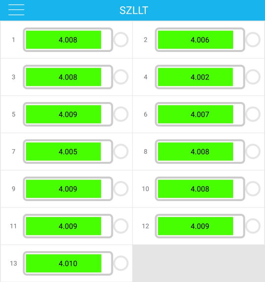 Example of cell groups with healthy voltages in xiaoxiang app.